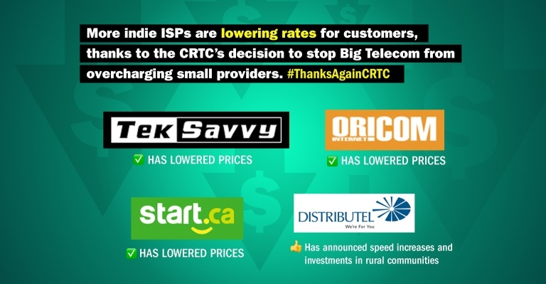 Image for Smaller Internet providers are dropping their prices and you can thank the CRTC for it