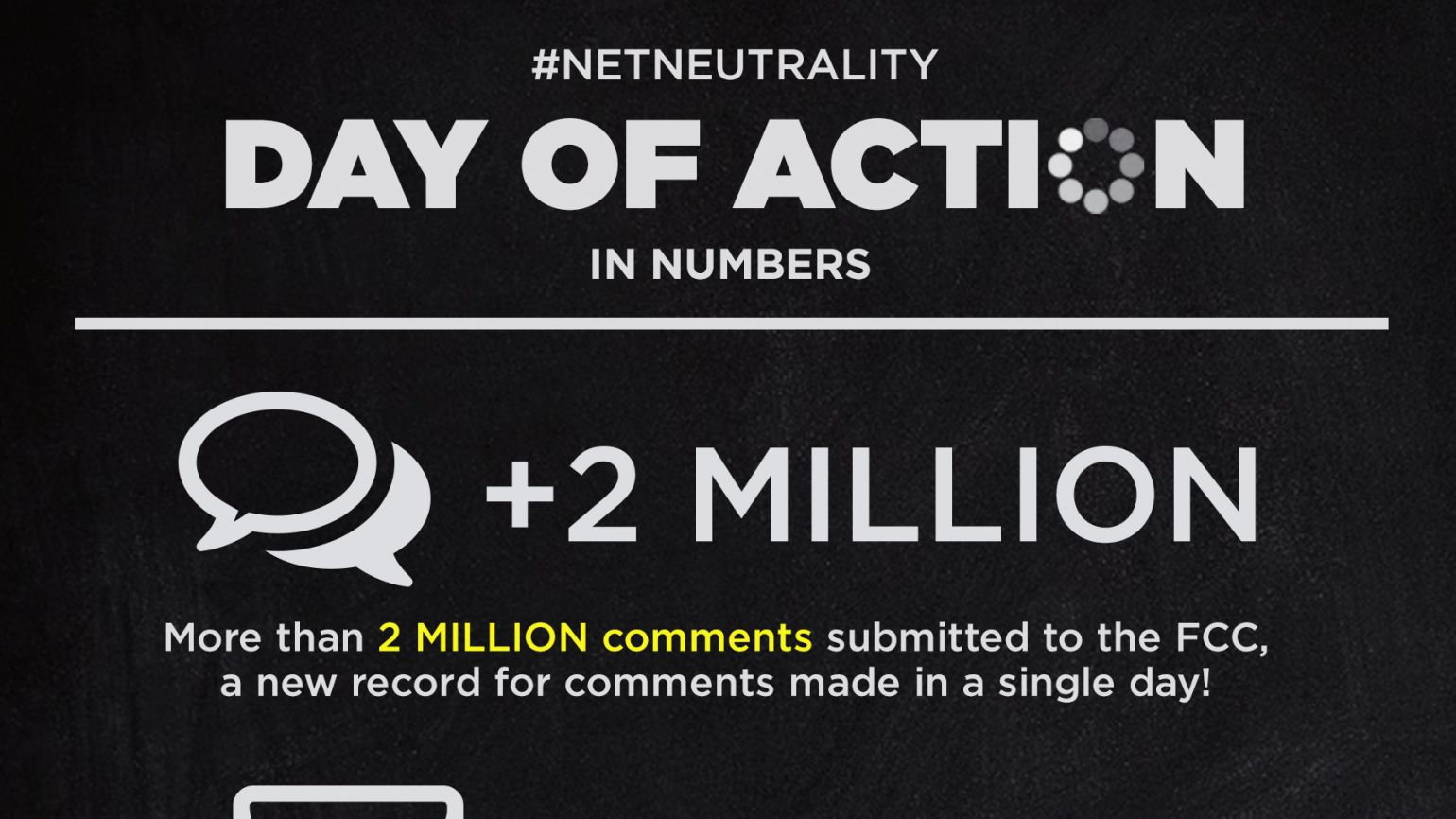 Net Neutrality Day of Action, By the Numbers