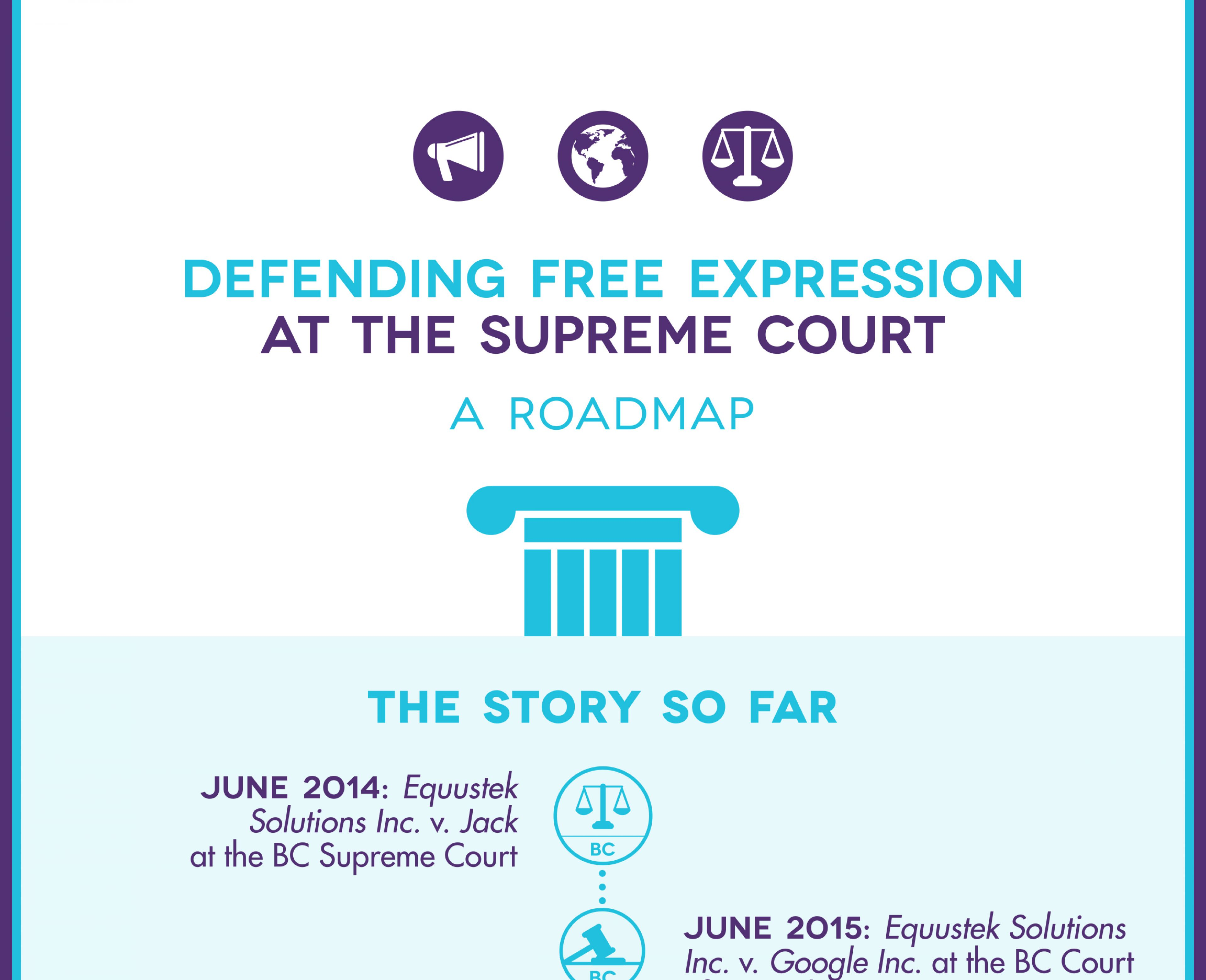 Roadmap: Defending Free Expression at the Supreme Court